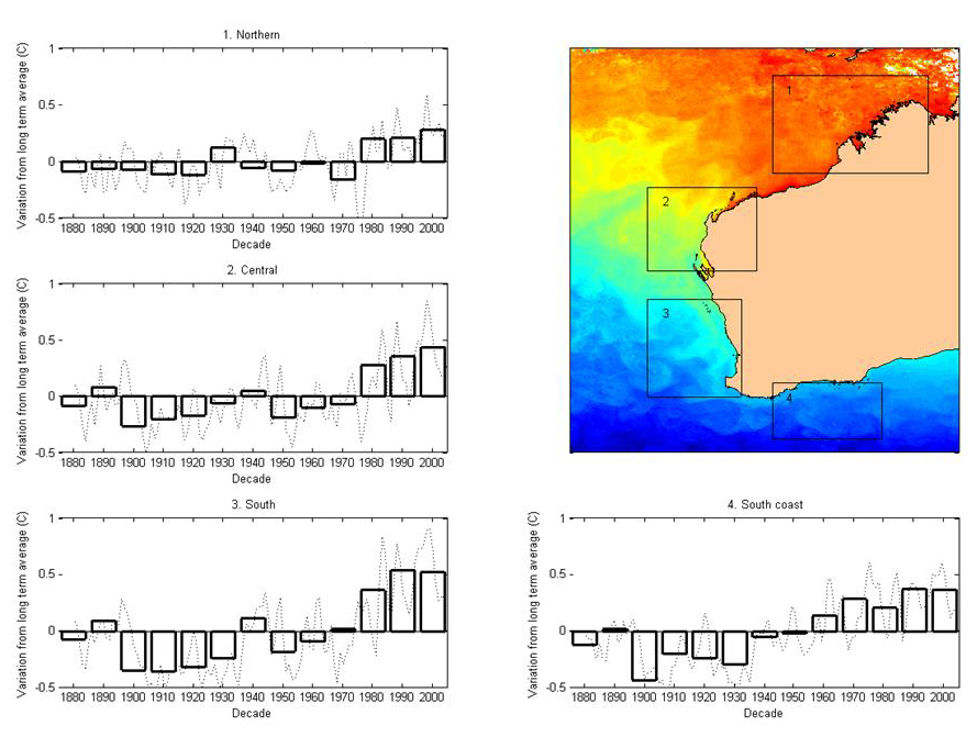 Ocean Temperature change WA